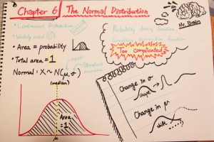An example of sketchnoting in a Statistics class.