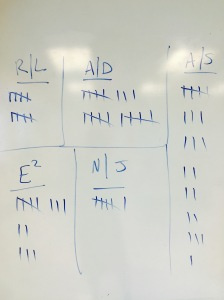 Some of our tally for WODB.